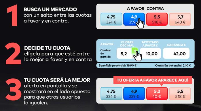 carcaj_decide_cuotas