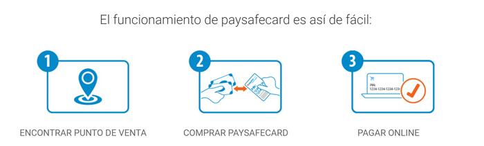 paysafecard_pagos