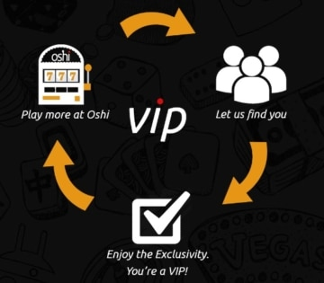 Oshi Club VIP
