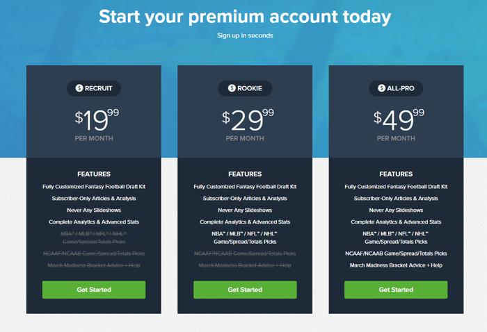 numberfire_precios