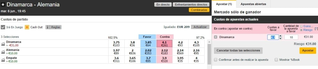 Betfair Exchange en contra