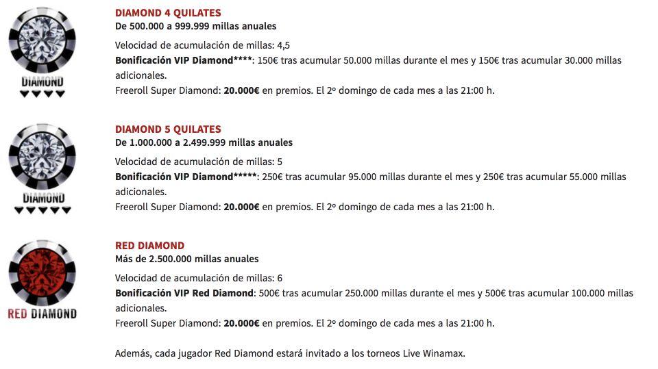 Club VIP Winamax