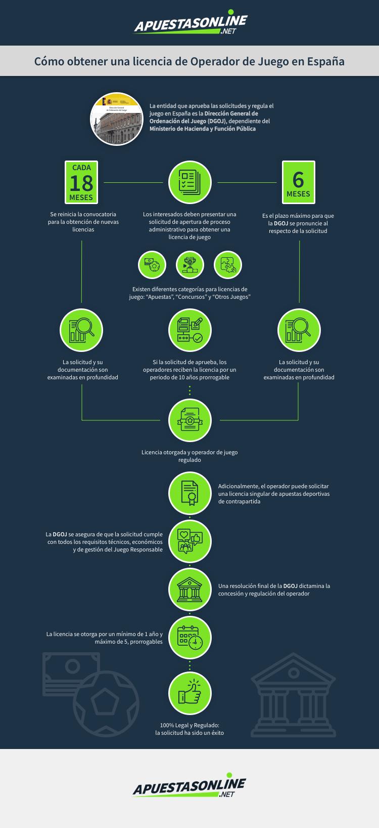 infografía-casas-apuestas